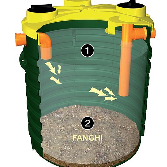 vasche-biologiche-settiche-main-1
